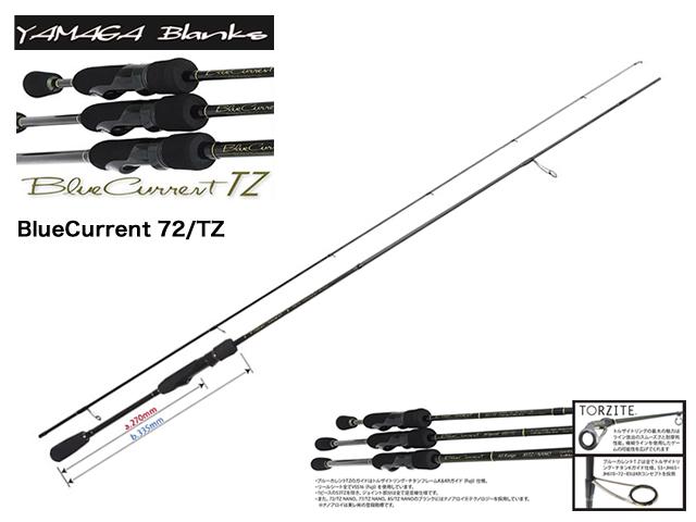 BlueCurrent 72:TZ