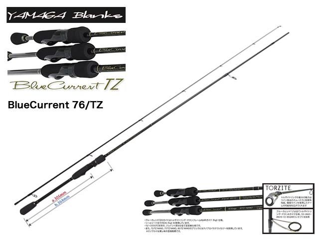 BlueCurrent 76:TZ